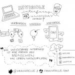 Sketchnotes mit dem Huawei MediaPad M2